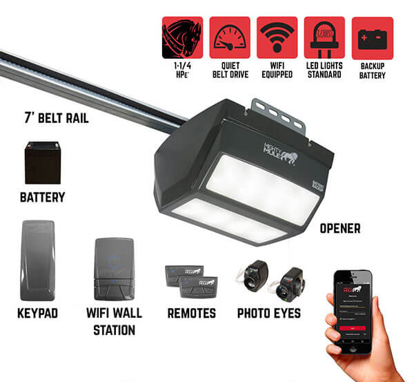 Smart Garage Door Openers Mighty Mule